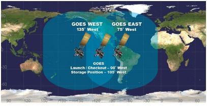 GOES locations (GOES west=15, GOES east=13)(reference 4)