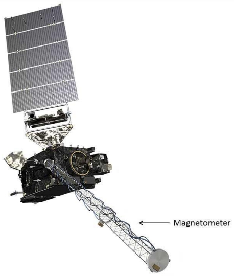 GOES magnetometer (reference 3)